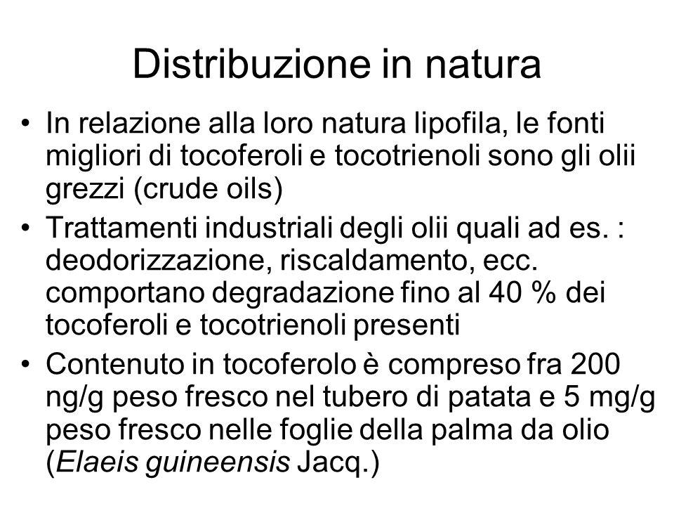 Distribuzione in natura