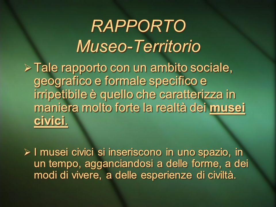 RAPPORTO Museo-Territorio