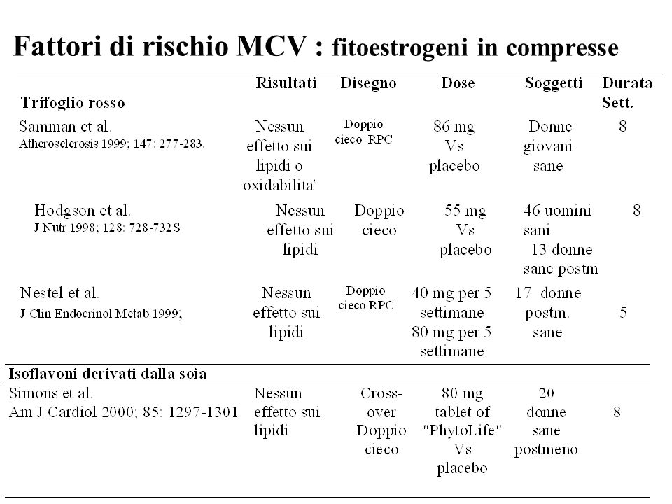 Fattori di rischio MCV : fitoestrogeni in compresse
