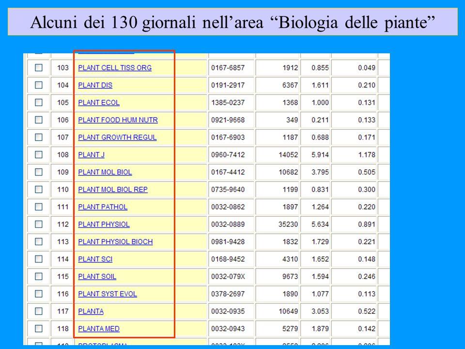 Alcuni dei 130 giornali nell'area Biologia delle piante