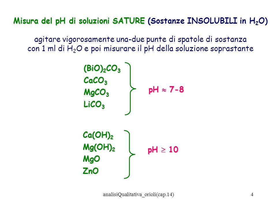 Misura del pH di soluzioni SATURE (Sostanze INSOLUBILI in H2O)
