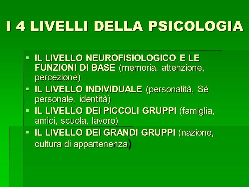 I 4 LIVELLI DELLA PSICOLOGIA