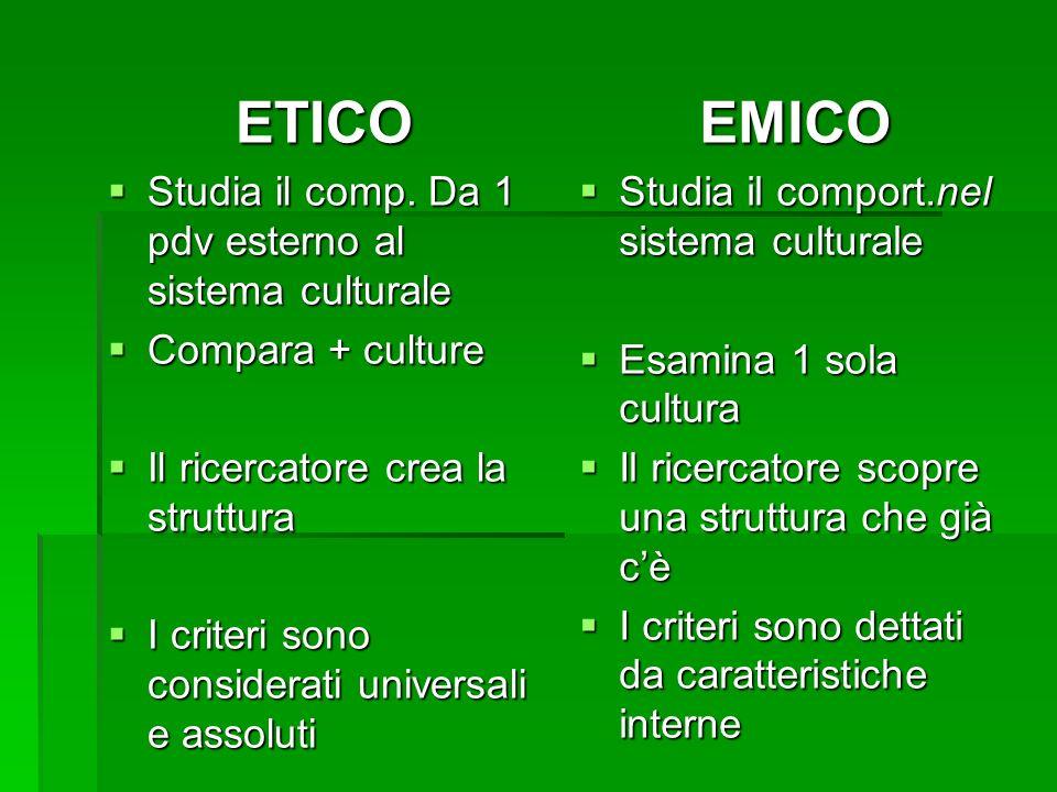 ETICO EMICO Studia il comp. Da 1 pdv esterno al sistema culturale