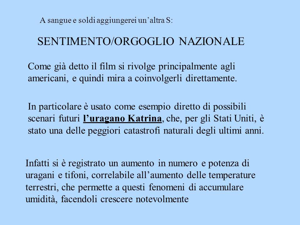 SENTIMENTO/ORGOGLIO NAZIONALE