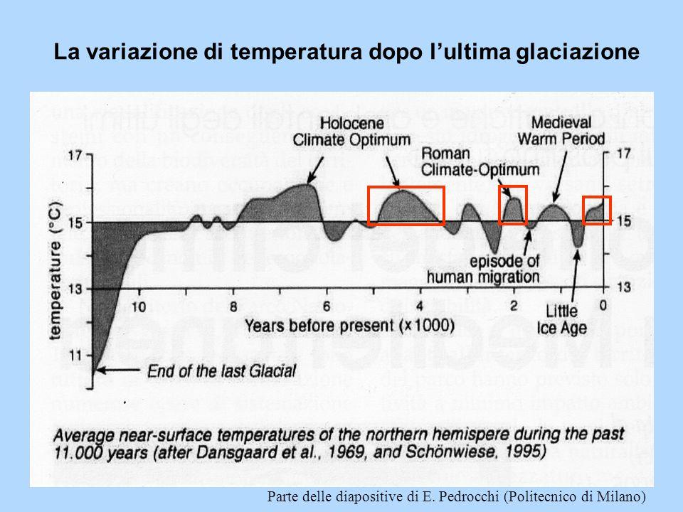 La variazione di temperatura dopo l'ultima glaciazione