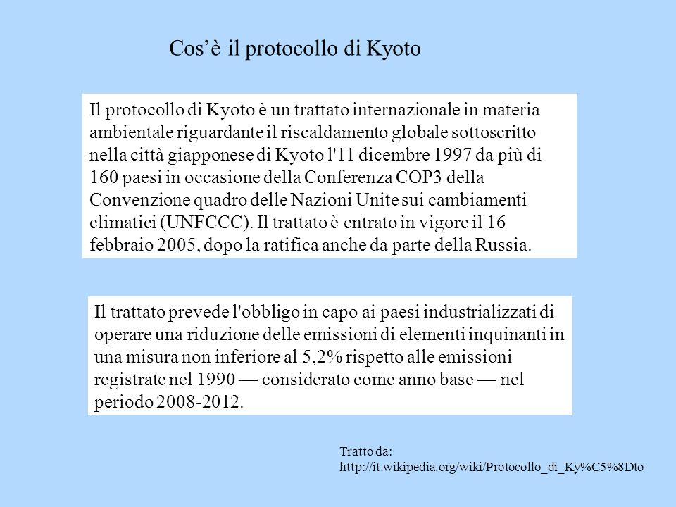 Cos'è il protocollo di Kyoto