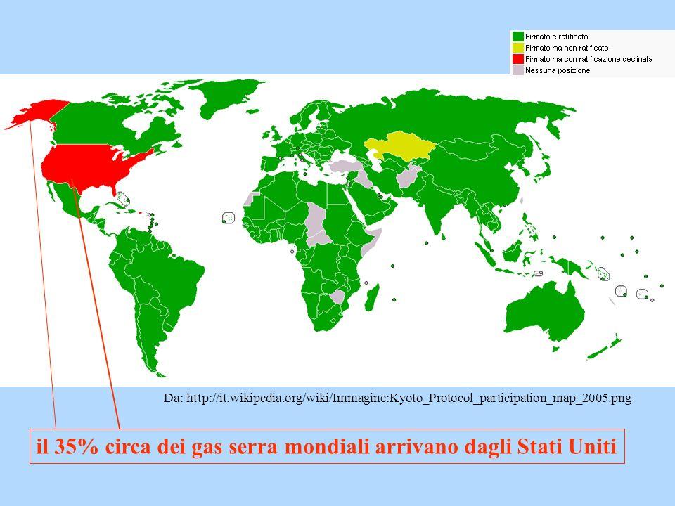 il 35% circa dei gas serra mondiali arrivano dagli Stati Uniti
