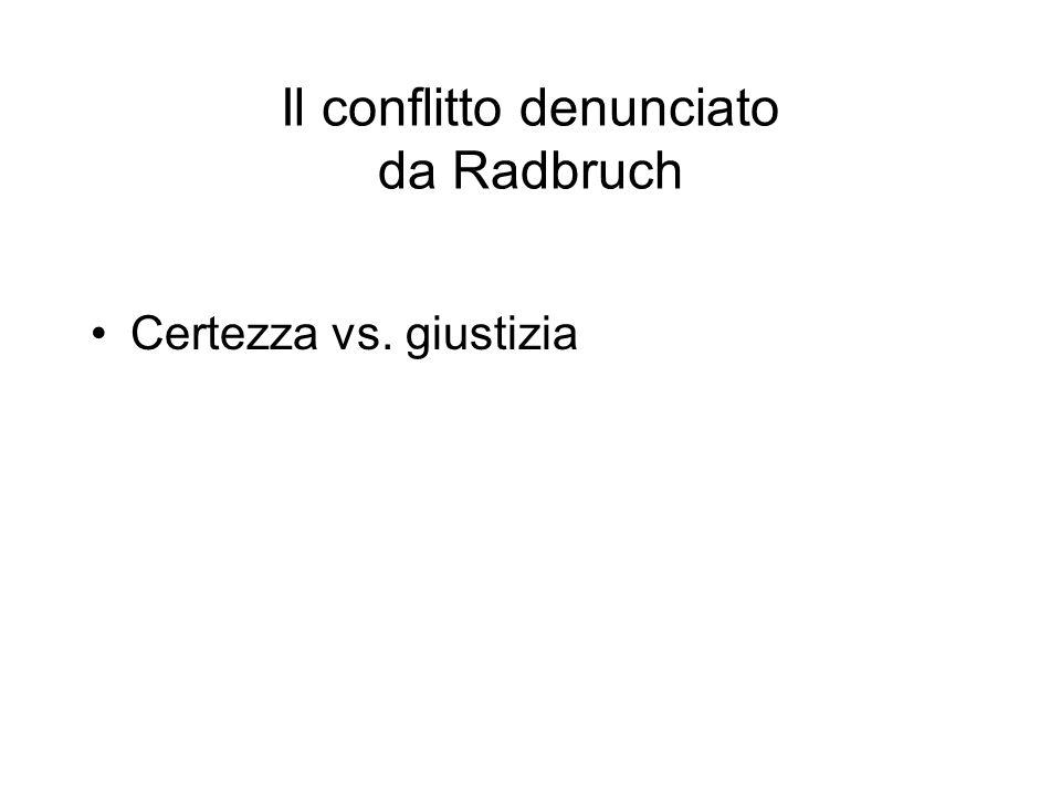 Il conflitto denunciato da Radbruch