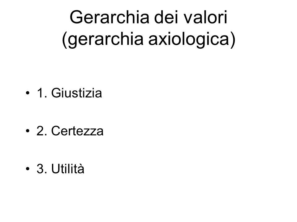 Gerarchia dei valori (gerarchia axiologica)