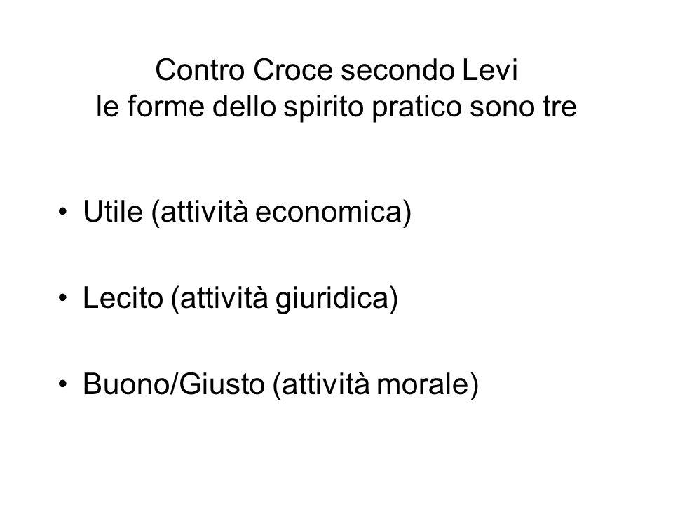 Contro Croce secondo Levi le forme dello spirito pratico sono tre