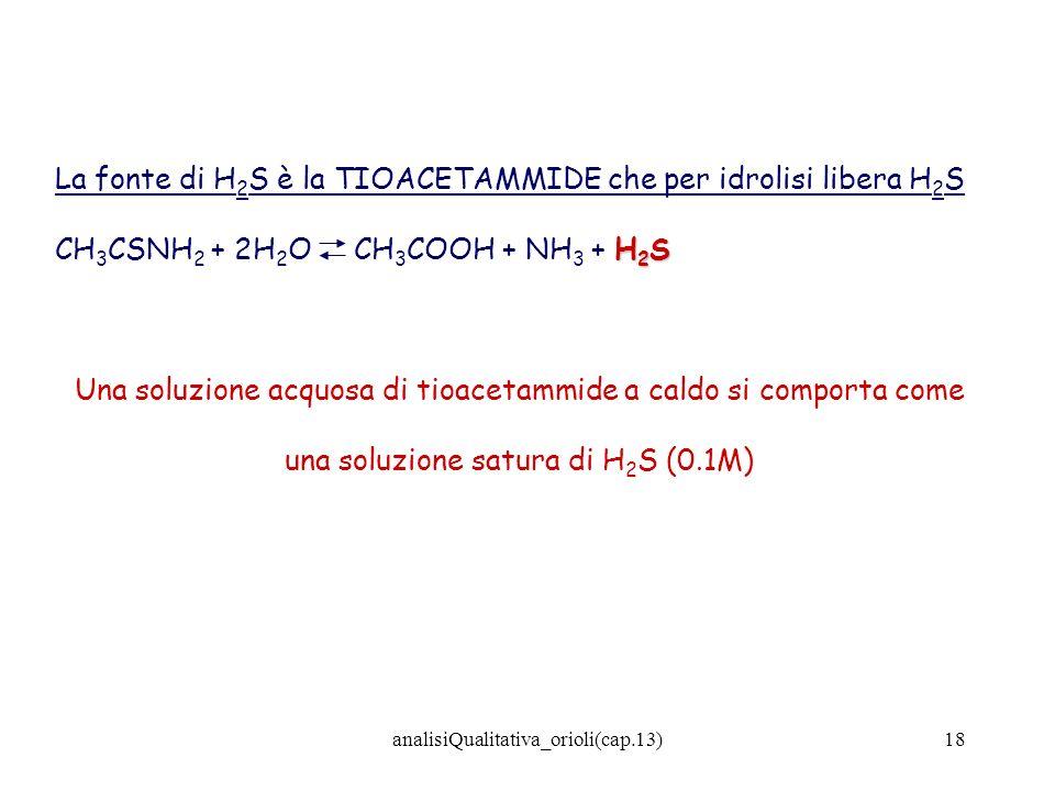 La fonte di H2S è la TIOACETAMMIDE che per idrolisi libera H2S