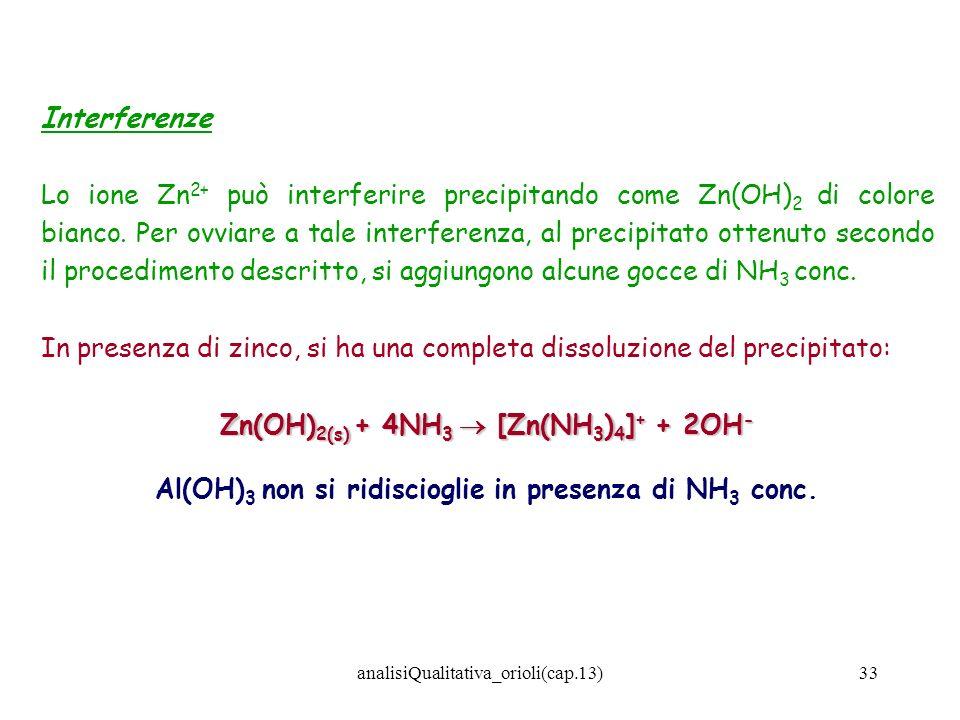 In presenza di zinco, si ha una completa dissoluzione del precipitato: