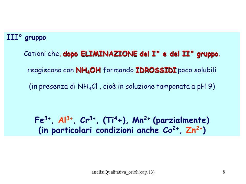 Fe3+, Al3+, Cr3+, (Ti4+), Mn2+ (parzialmente)