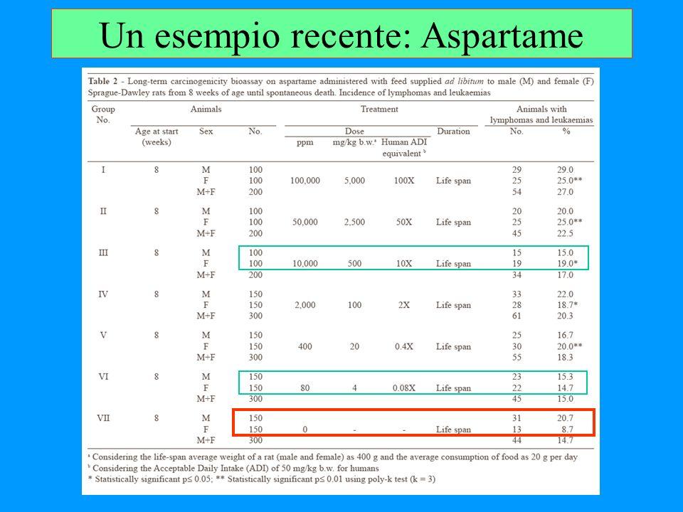 Un esempio recente: Aspartame