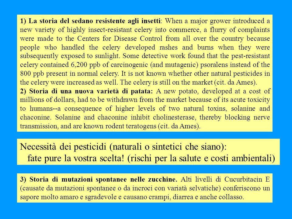Necessità dei pesticidi (naturali o sintetici che siano):