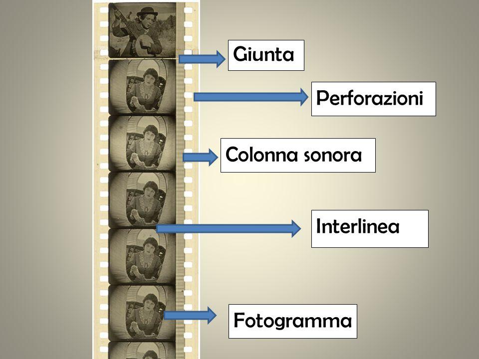 Giunta Perforazioni Colonna sonora Interlinea Fotogramma