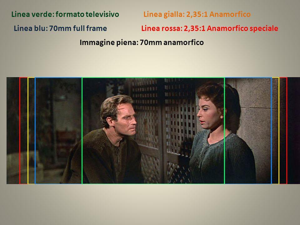 Linea verde: formato televisivo