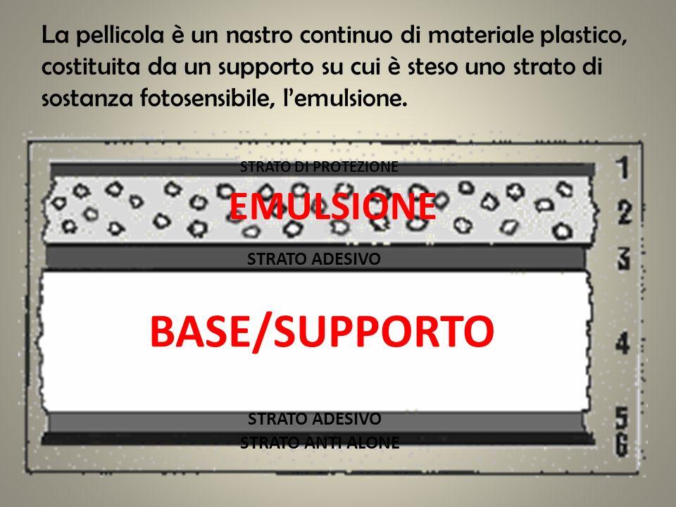 BASE/SUPPORTO EMULSIONE