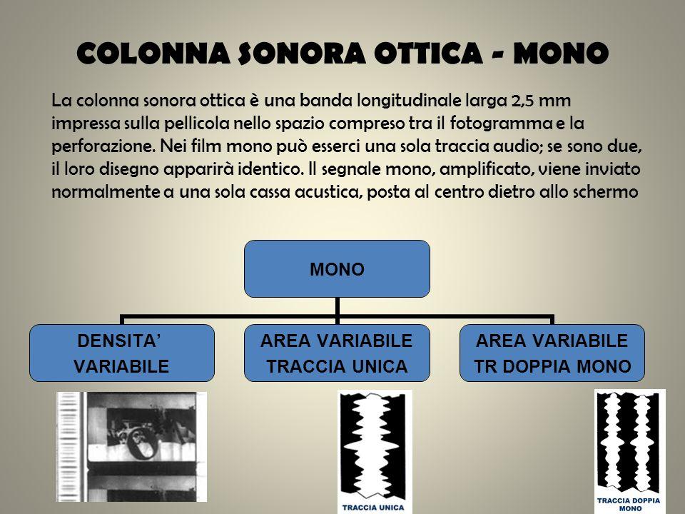 COLONNA SONORA OTTICA - MONO