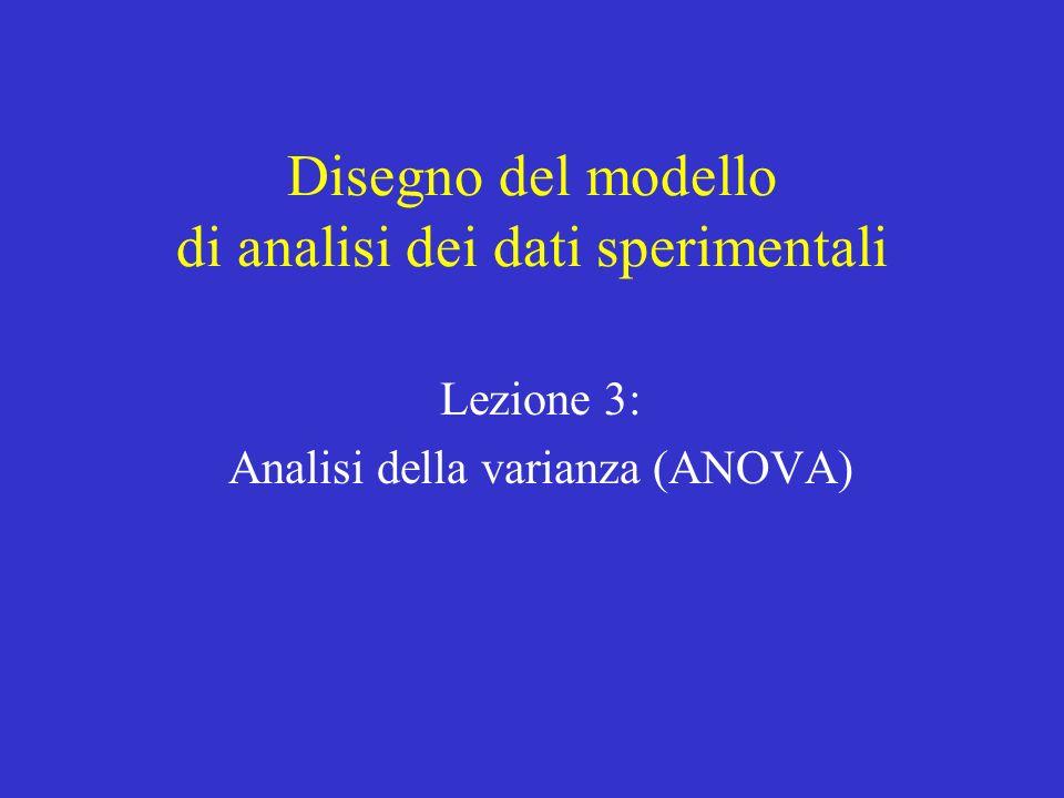 Disegno del modello di analisi dei dati sperimentali