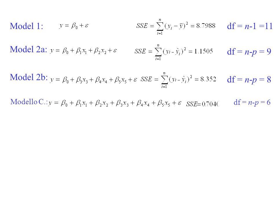 Model 1: df = n-1 =11 Model 2a: df = n-p = 9 Model 2b: df = n-p = 8