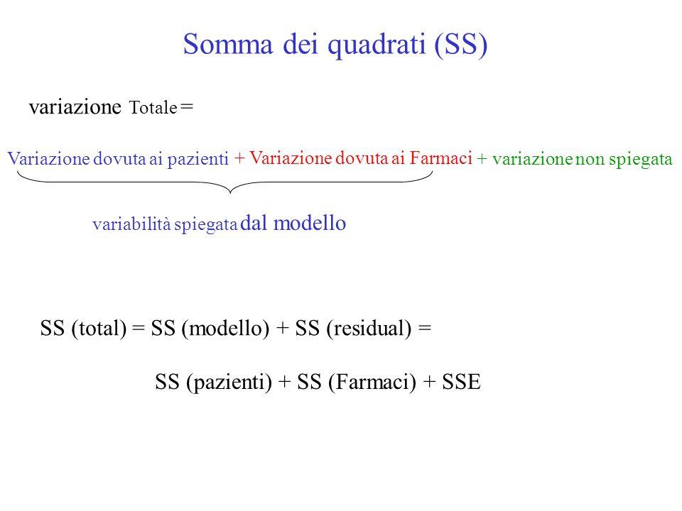 Somma dei quadrati (SS)