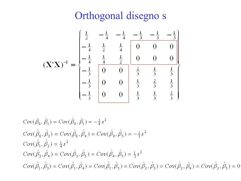 Orthogonal disegno s