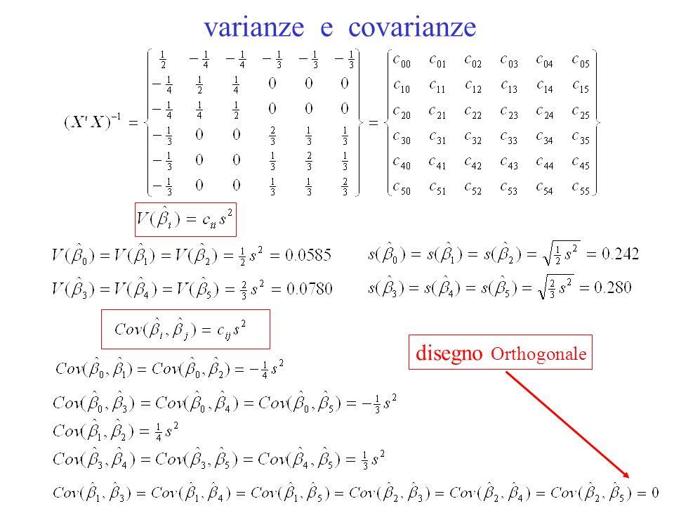 varianze e covarianze disegno Orthogonale