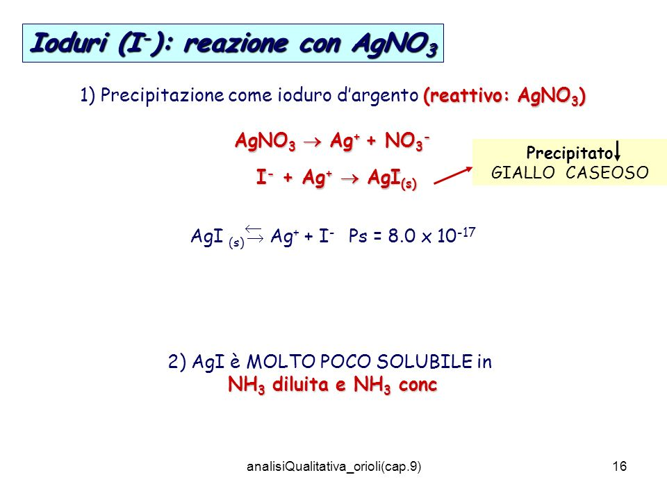 Ioduri (I-): reazione con AgNO3