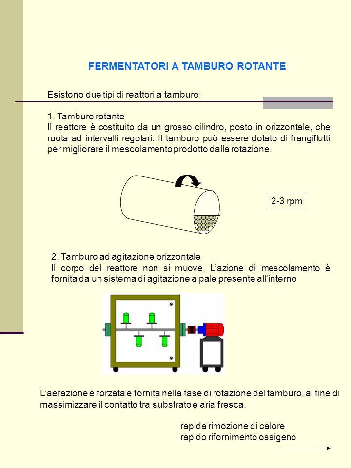 FERMENTATORI A TAMBURO ROTANTE