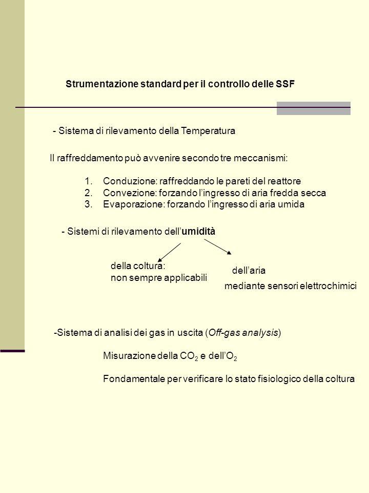 Strumentazione standard per il controllo delle SSF