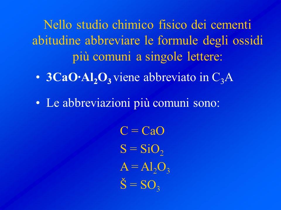 Nello studio chimico fisico dei cementi abitudine abbreviare le formule degli ossidi più comuni a singole lettere: