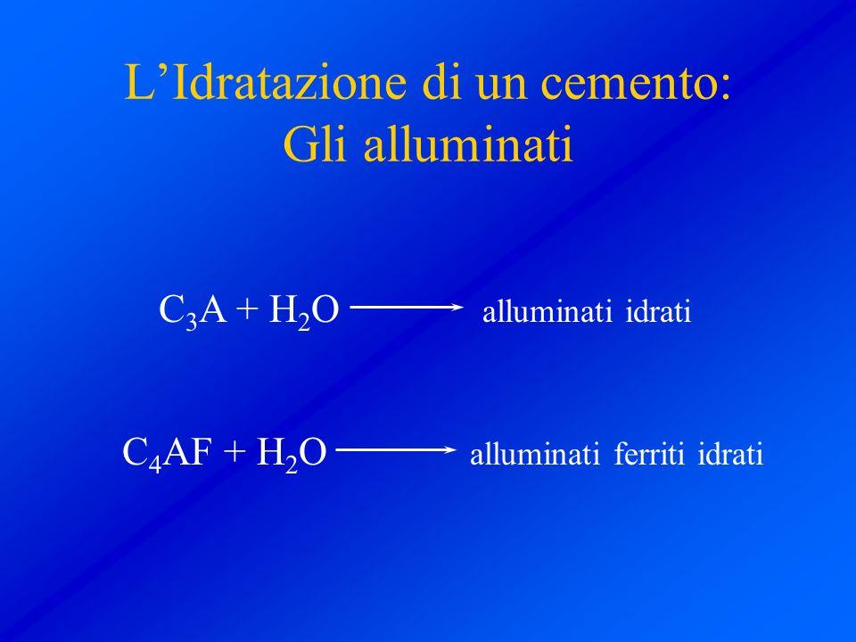 L'Idratazione di un cemento: Gli alluminati