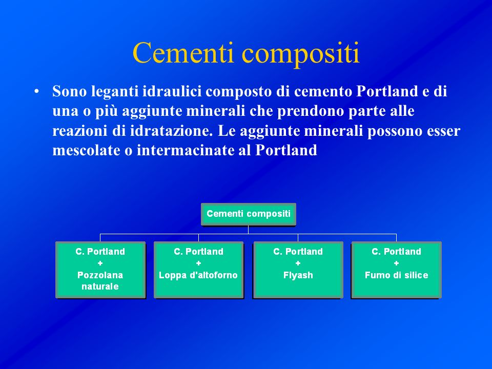 Cementi compositi