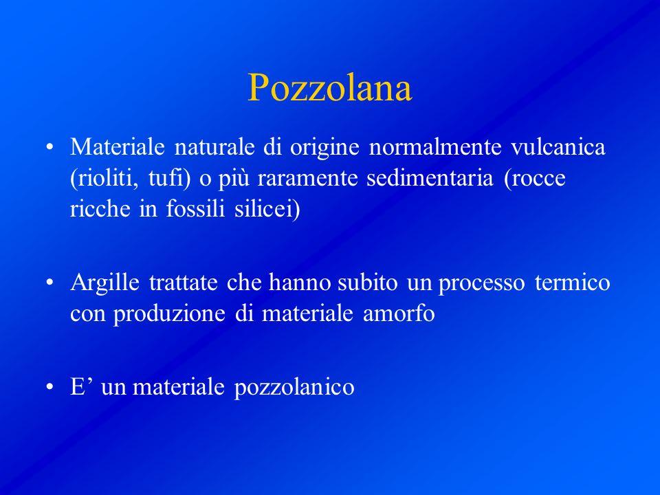 Pozzolana Materiale naturale di origine normalmente vulcanica (rioliti, tufi) o più raramente sedimentaria (rocce ricche in fossili silicei)