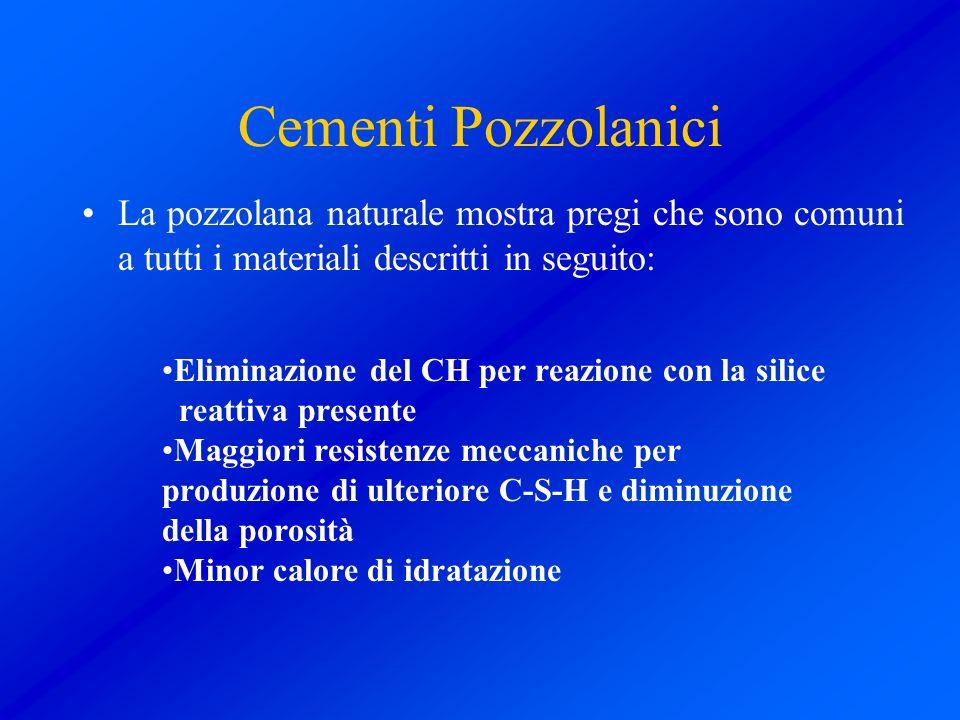 Cementi Pozzolanici La pozzolana naturale mostra pregi che sono comuni a tutti i materiali descritti in seguito: