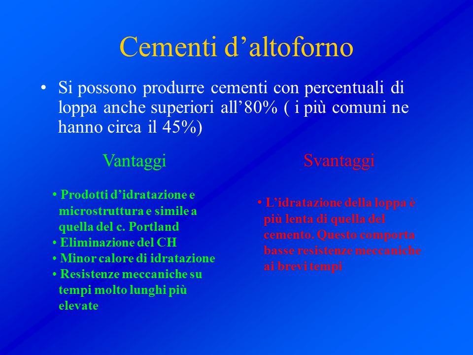 Cementi d'altoforno Si possono produrre cementi con percentuali di loppa anche superiori all'80% ( i più comuni ne hanno circa il 45%)