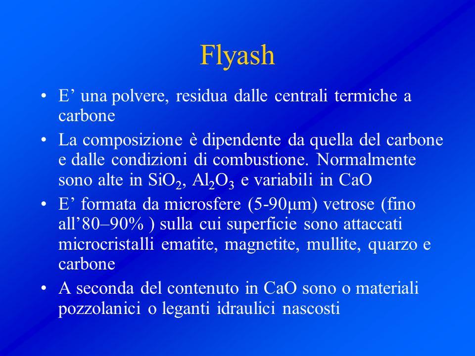Flyash E' una polvere, residua dalle centrali termiche a carbone