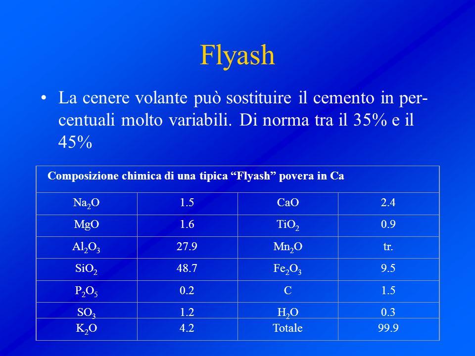 Flyash La cenere volante può sostituire il cemento in per- centuali molto variabili. Di norma tra il 35% e il 45%