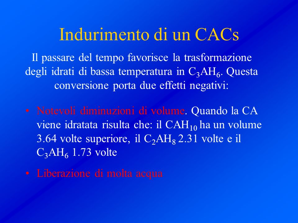 Indurimento di un CACs