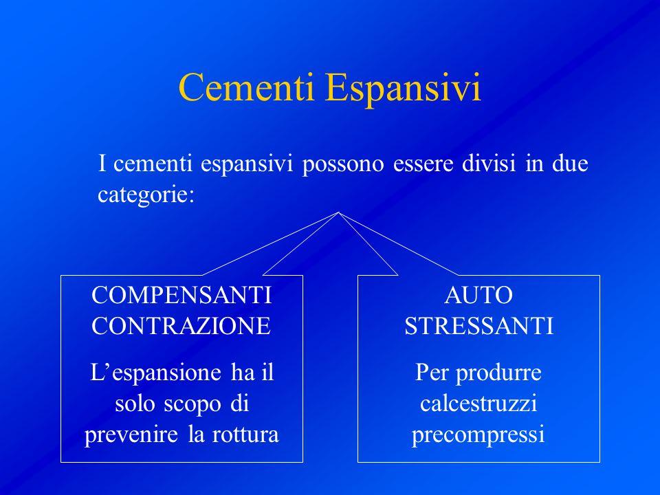Cementi Espansivi I cementi espansivi possono essere divisi in due categorie: COMPENSANTI CONTRAZIONE.