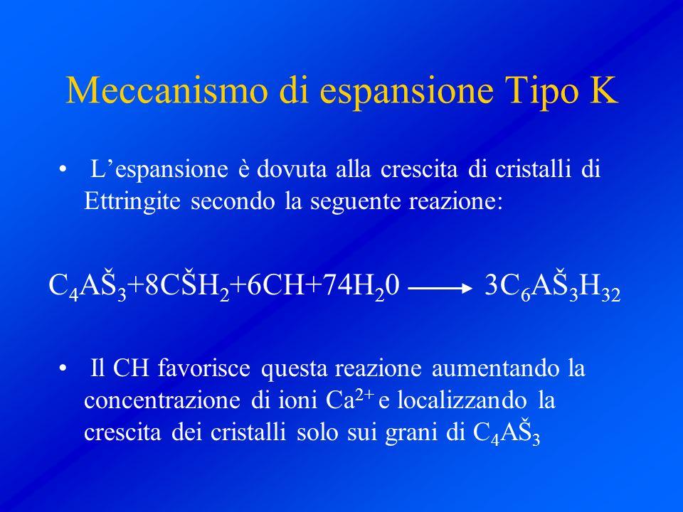 Meccanismo di espansione Tipo K