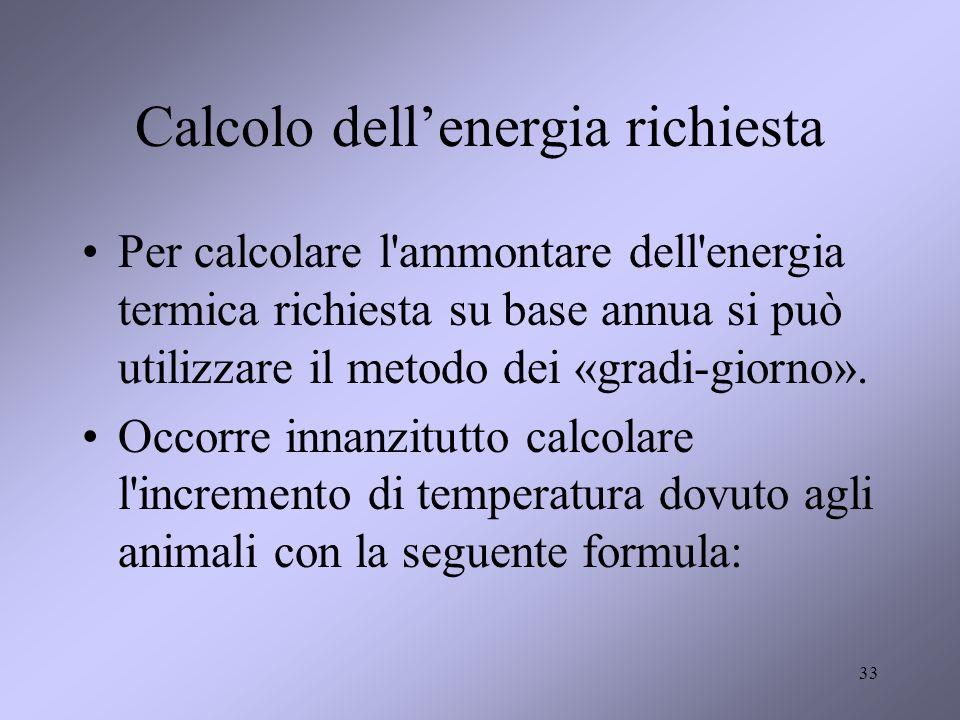 Calcolo dell'energia richiesta