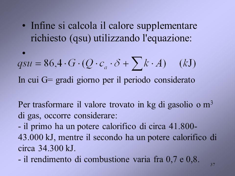 Infine si calcola il calore supplementare richiesto (qsu) utilizzando l equazione: