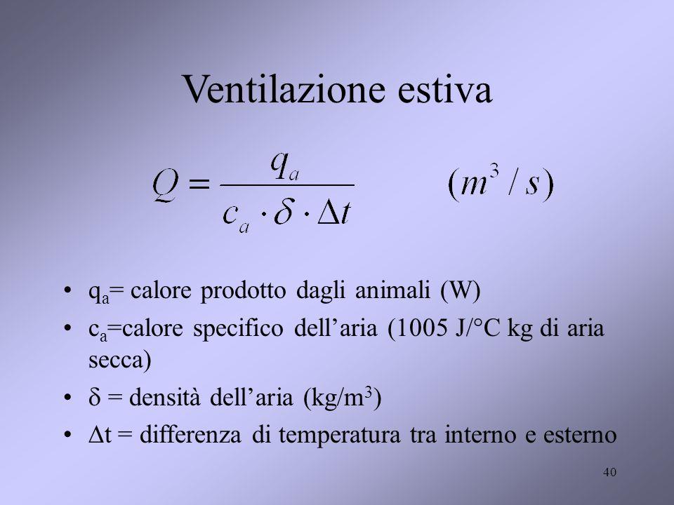 Ventilazione estiva qa= calore prodotto dagli animali (W)