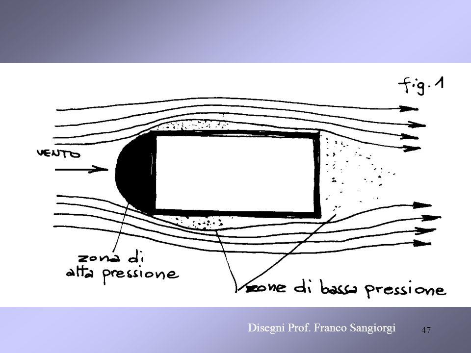 Disegni Prof. Franco Sangiorgi