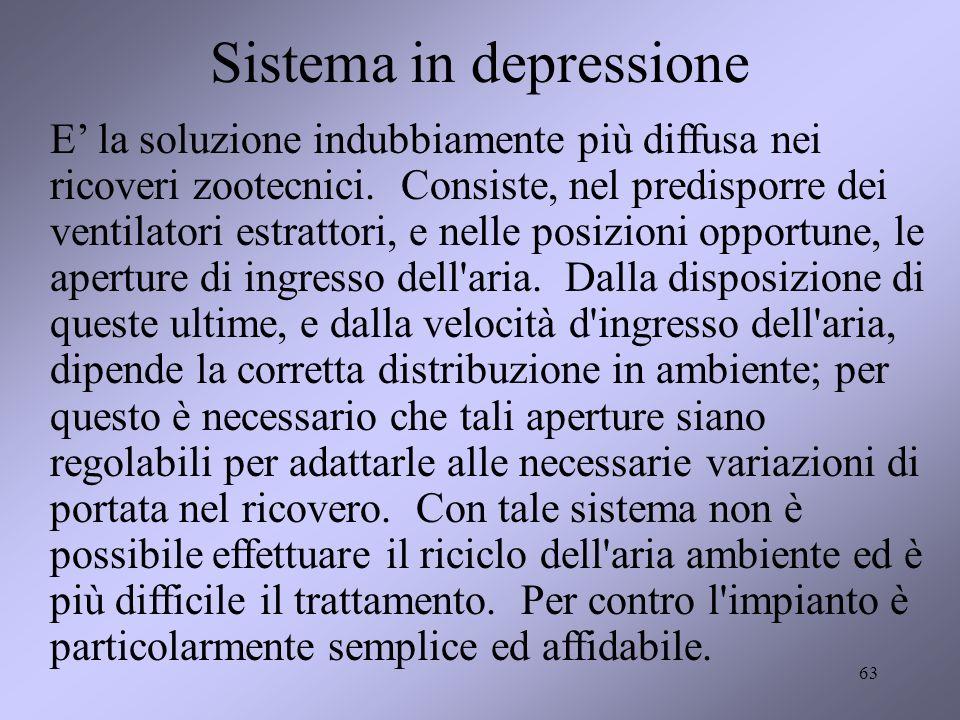 Sistema in depressione