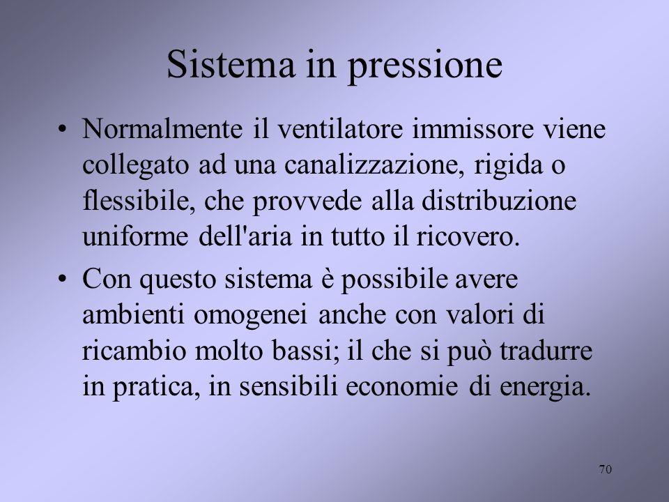 Sistema in pressione
