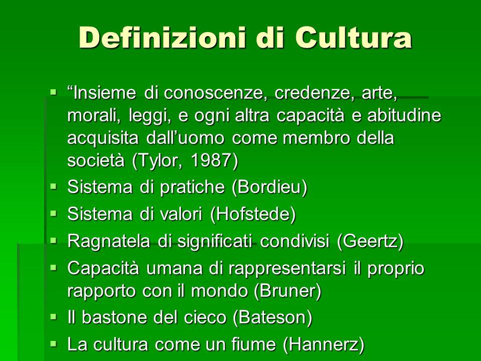Definizioni di Cultura