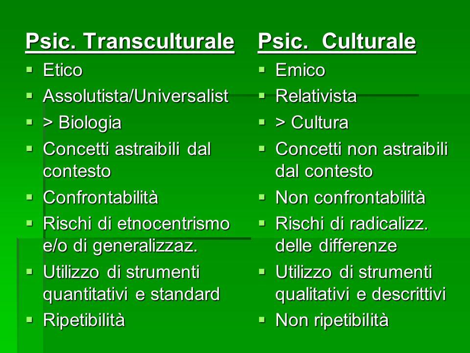 Psic. Transculturale Psic. Culturale Etico Assolutista/Universalist
